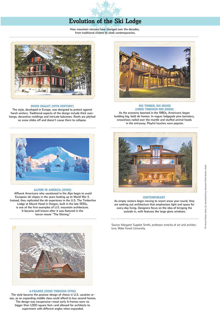 Evolution of the Ski Lodge