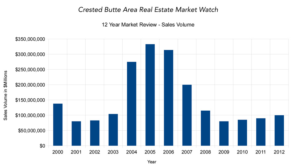 Market-Watch-2012-volume-1